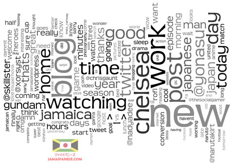 jamaipanese-tweet-cloud