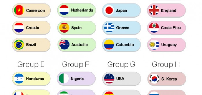 worldcup-groups-table